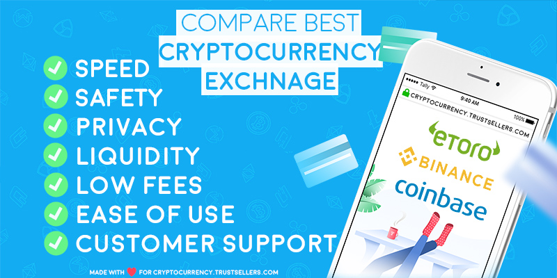 The Easiest and Most Used Bitcoin Exchanges