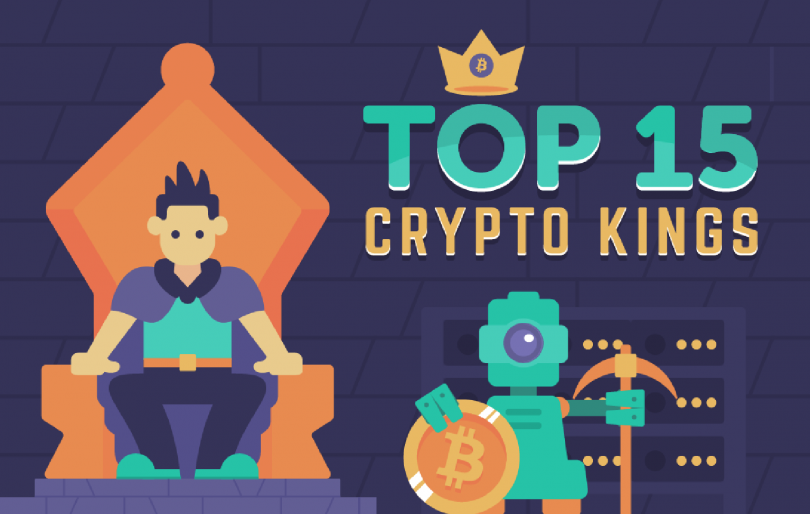 People Known As Crypto Kings