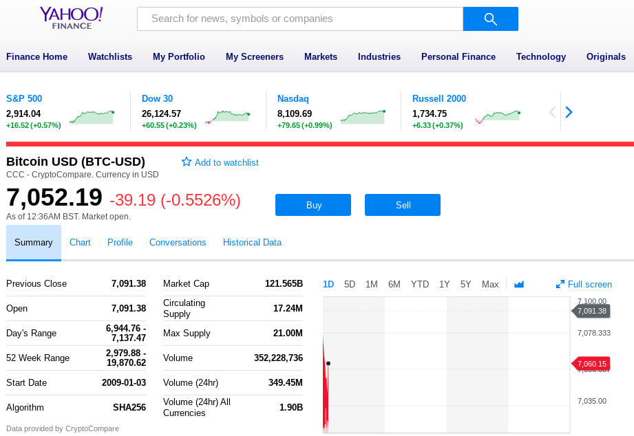 Yahoo Finance Welcomes Crypto Traders Buy And Sell Bitcoin