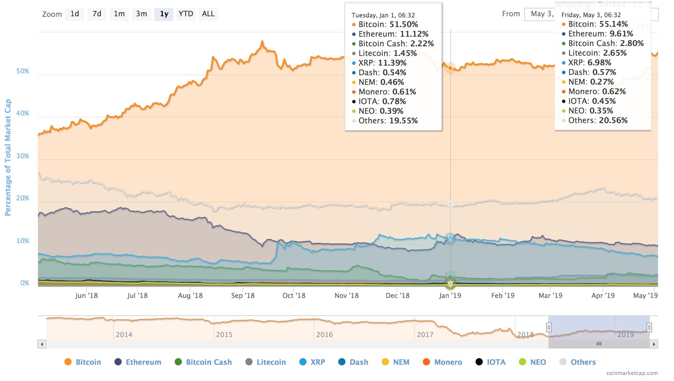 Geriausios Bitcoin ir kriptovaliutų piniginės - Btc viršutinės piniginės