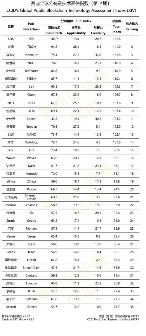 china crypto rankings.jpg